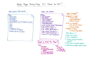 Which Page Markup + Tags Still Matter for SEO? - Moz Whiteboard Friday by Rand Fishkin